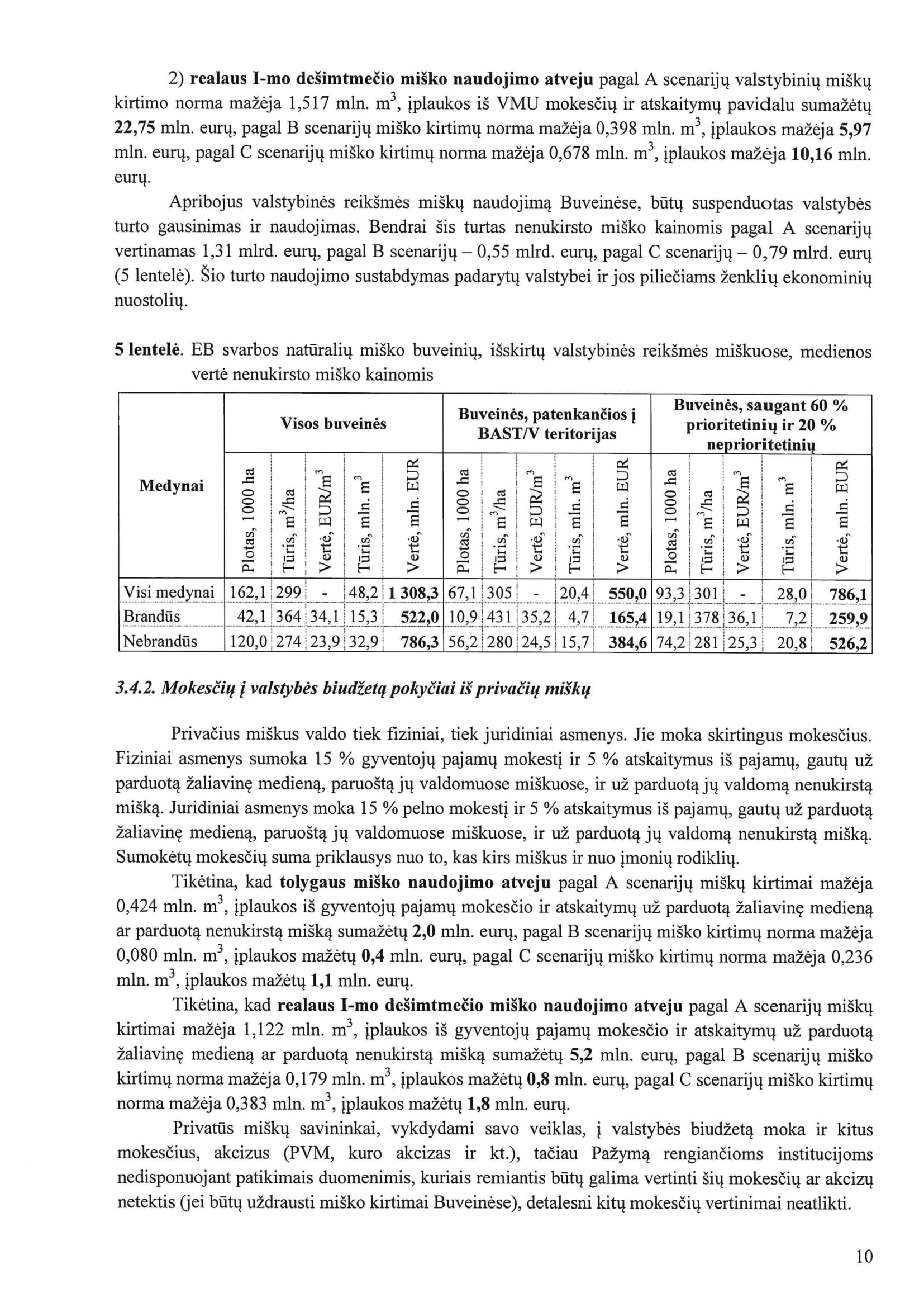 EB buveiniu Pazyma VMT VMU VSTT 2019.01.23 (su parasais)[38073]-10