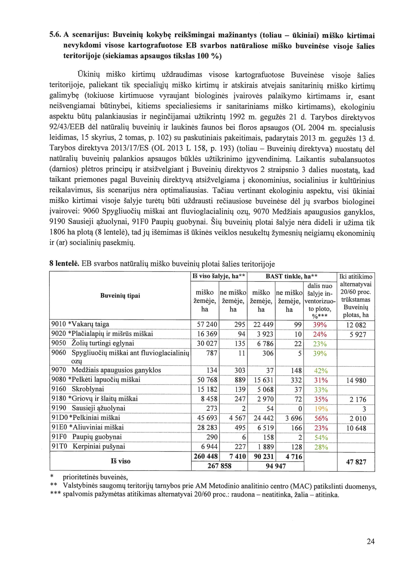 EB buveiniu Pazyma VMT VMU VSTT 2019.01.23 (su parasais)[38073]-24